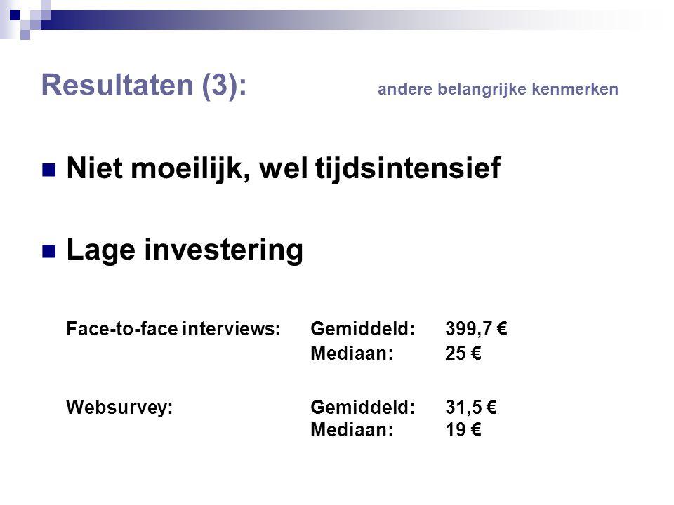 Resultaten (3): andere belangrijke kenmerken NNiet moeilijk, wel tijdsintensief LLage investering Face-to-face interviews:Gemiddeld:399,7 € Mediaan:25 € Websurvey:Gemiddeld:31,5 € Mediaan:19 €