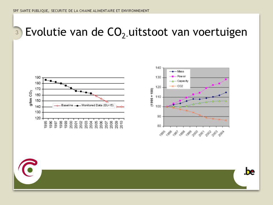 SPF SANTE PUBLIQUE, SECURITE DE LA CHAINE ALIMENTAIRE ET ENVIRONNEMENT 3 Evolutie van de CO 2- uitstoot van voertuigen