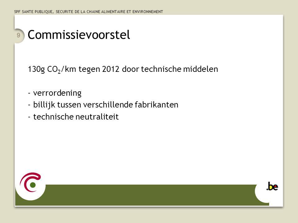 SPF SANTE PUBLIQUE, SECURITE DE LA CHAINE ALIMENTAIRE ET ENVIRONNEMENT 9 Commissievoorstel 130g CO 2 /km tegen 2012 door technische middelen - verrord