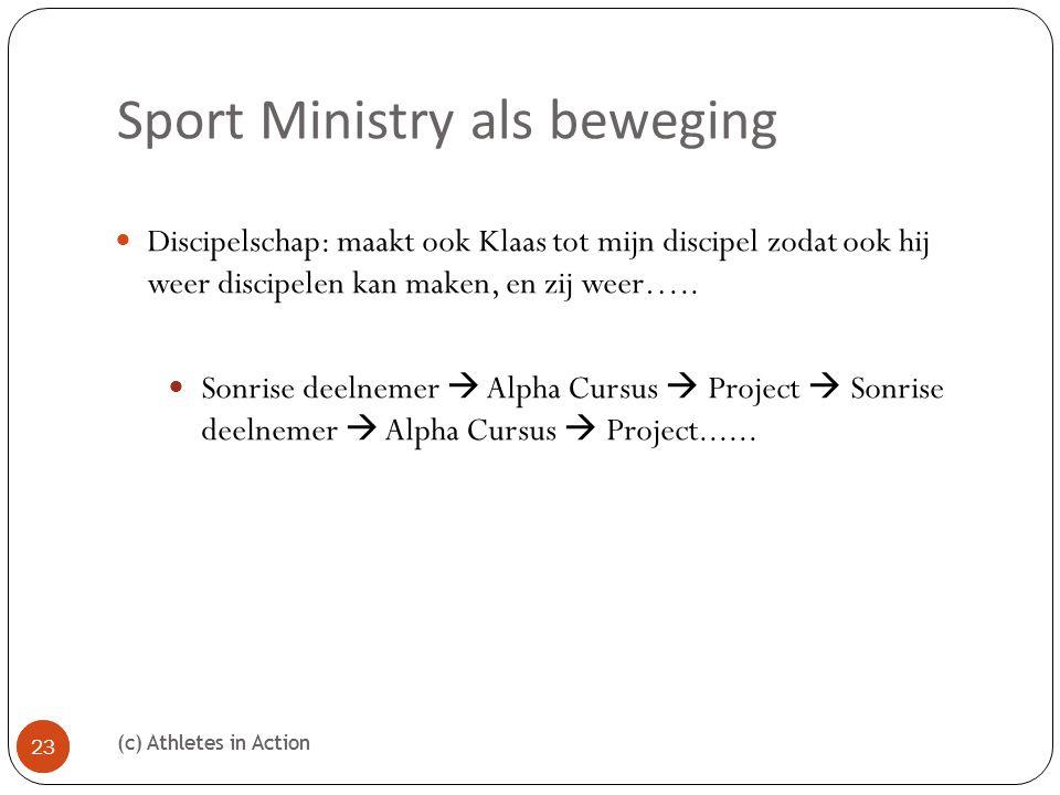 Sport Ministry als beweging  Discipelschap: maakt ook Klaas tot mijn discipel zodat ook hij weer discipelen kan maken, en zij weer…..