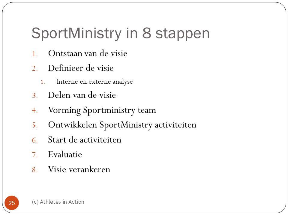 SportMinistry in 8 stappen 1. Ontstaan van de visie 2.