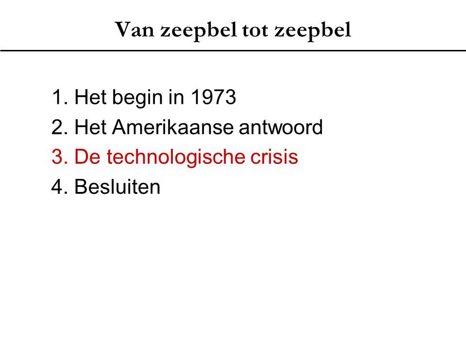 Van zeepbel tot zeepbel 1. Het begin in 1973 2. Het Amerikaanse antwoord 3.