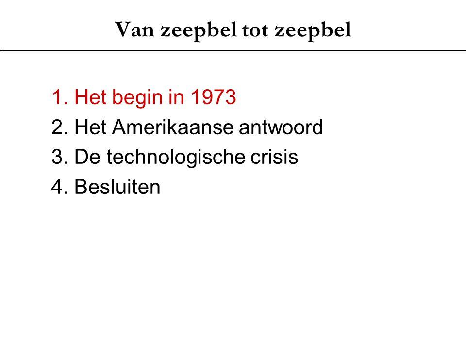 1. Het begin in 1973 2. Het Amerikaanse antwoord 3. De technologische crisis 4. Besluiten