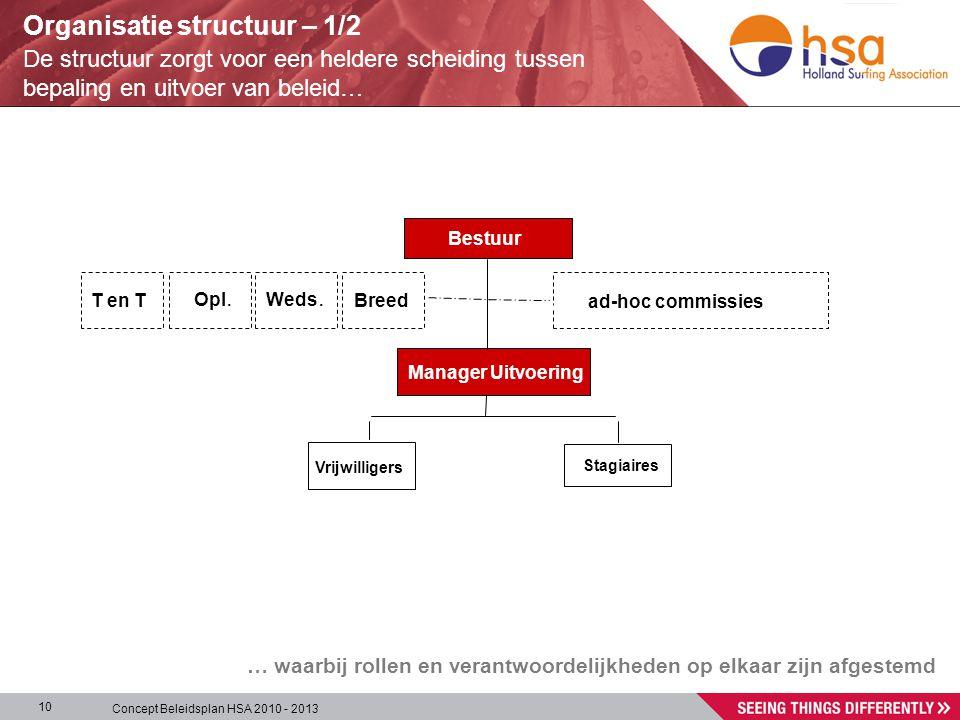 Concept Beleidsplan HSA 2010 - 2013 10 Bestuur Manager Uitvoering Vrijwilligers Stagiaires Organisatie structuur – 1/2 De structuur zorgt voor een heldere scheiding tussen bepaling en uitvoer van beleid… … waarbij rollen en verantwoordelijkheden op elkaar zijn afgestemd T en T Opl.