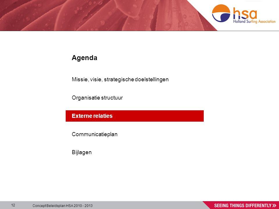 Concept Beleidsplan HSA 2010 - 2013 12 Agenda Missie, visie, strategische doelstellingen Organisatie structuur Externe relaties Communicatieplan Bijlagen