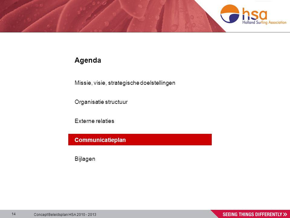 Concept Beleidsplan HSA 2010 - 2013 14 Agenda Missie, visie, strategische doelstellingen Organisatie structuur Externe relaties Communicatieplan Bijlagen