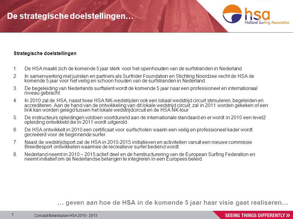 Concept Beleidsplan HSA 2010 - 2013 7 Strategische doelstellingen 1.De HSA maakt zich de komende 5 jaar sterk voor het openhouden van de surfstranden in Nederland 2.In samenwerking met juristen en partners als Surfrider Foundation en Stichting Noordzee vecht de HSA de komende 5 jaar voor het veilig en schoon houden van de surfstranden in Nederland.