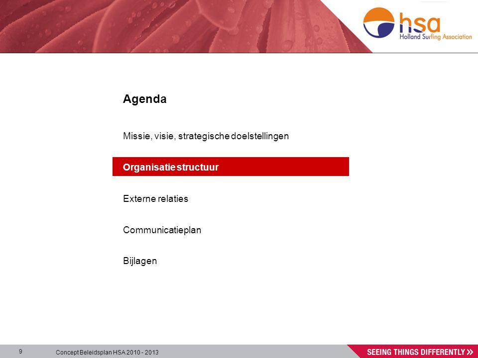 Concept Beleidsplan HSA 2010 - 2013 9 Agenda Missie, visie, strategische doelstellingen Organisatie structuur Externe relaties Communicatieplan Bijlagen