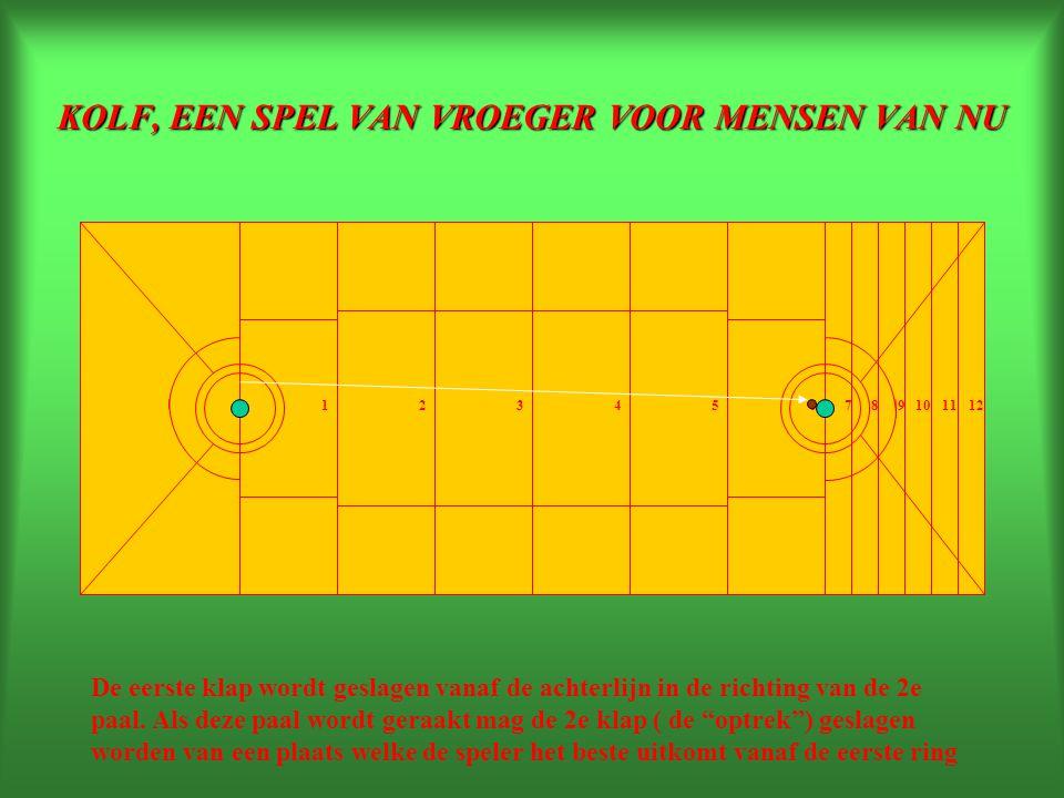 KOLF, EEN SPEL VAN VROEGER VOOR MENSEN VAN NU 234165789101112 De eerste klap wordt geslagen vanaf de achterlijn in de richting van de 2e paal.
