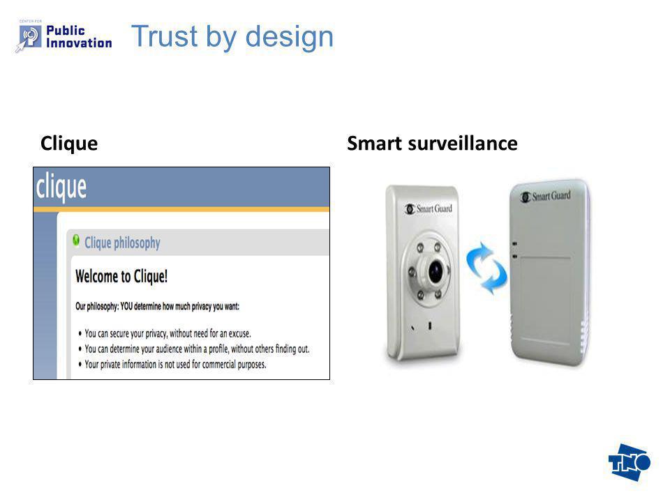 CliqueSmart surveillance Trust by design