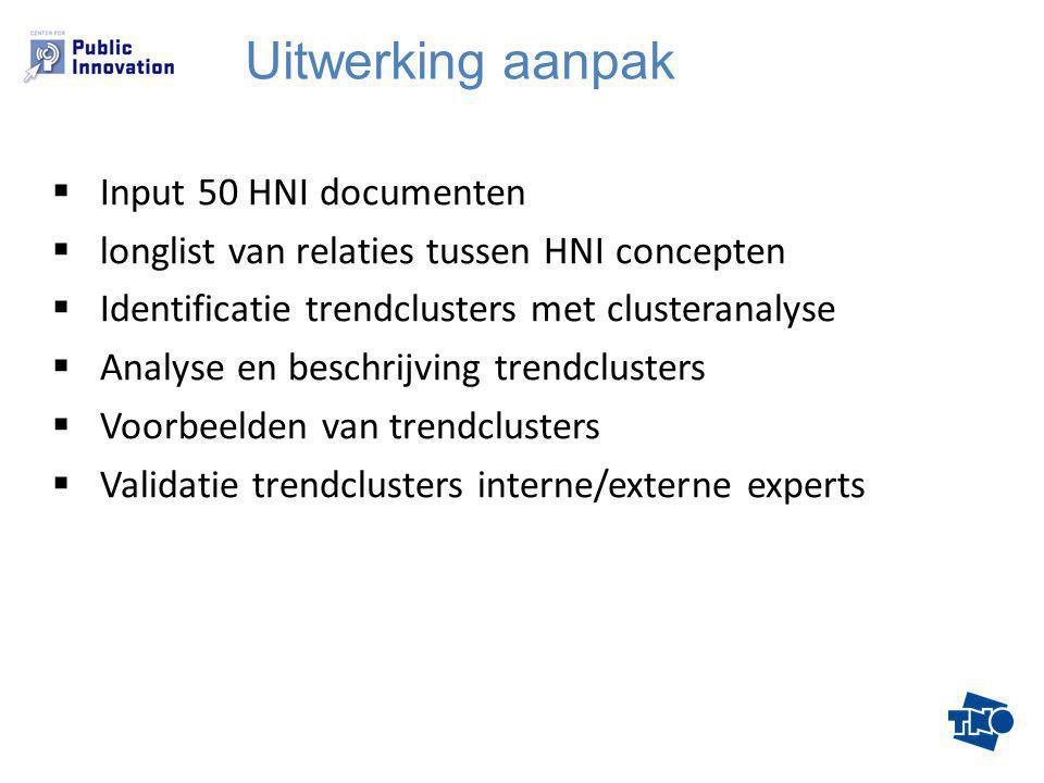  Input 50 HNI documenten  longlist van relaties tussen HNI concepten  Identificatie trendclusters met clusteranalyse  Analyse en beschrijving trendclusters  Voorbeelden van trendclusters  Validatie trendclusters interne/externe experts Uitwerking aanpak
