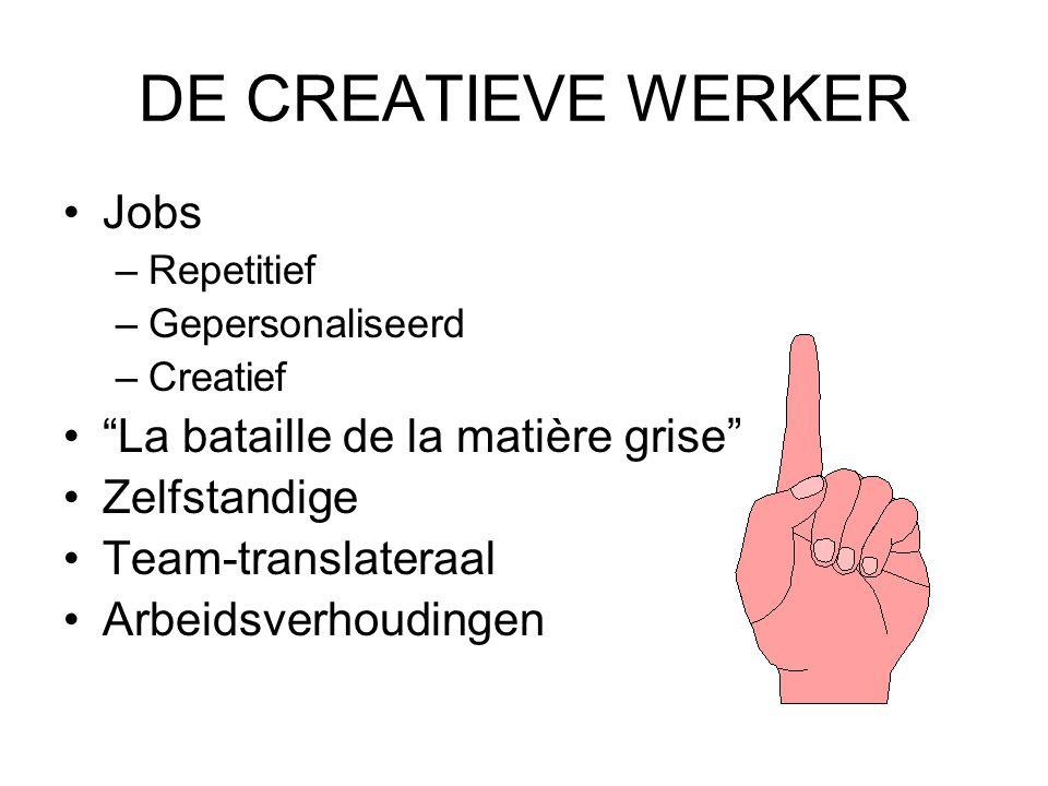 DE CREATIEVE WERKER •Jobs –Repetitief –Gepersonaliseerd –Creatief • La bataille de la matière grise •Zelfstandige •Team-translateraal •Arbeidsverhoudingen