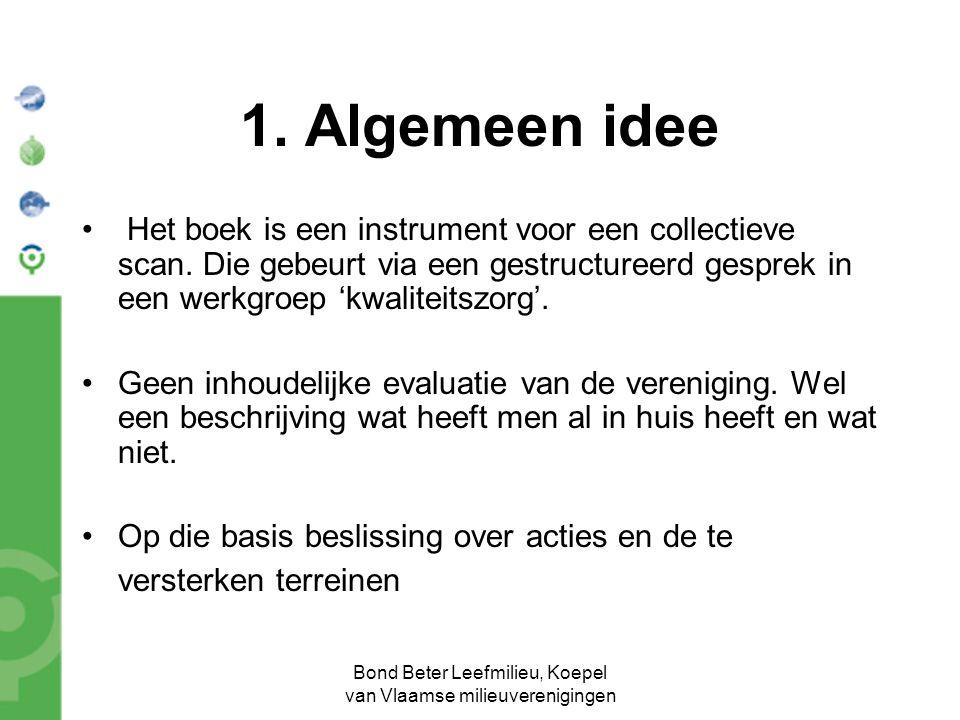 Bond Beter Leefmilieu, Koepel van Vlaamse milieuverenigingen • Het boek is een instrument voor een collectieve scan.