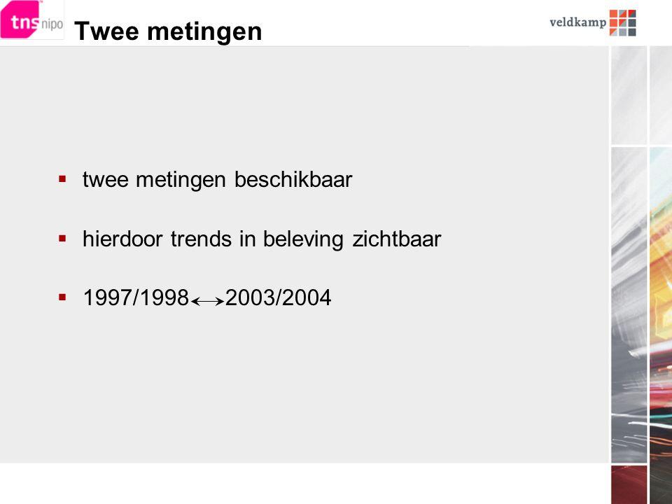 Twee metingen  twee metingen beschikbaar  hierdoor trends in beleving zichtbaar  1997/1998 2003/2004