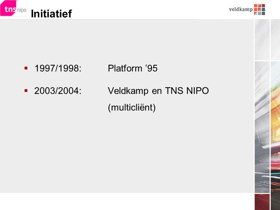 Initiatief  1997/1998:Platform '95  2003/2004:Veldkamp en TNS NIPO (multicliënt)