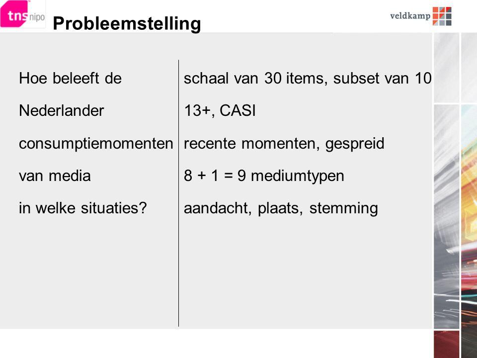 Probleemstelling Hoe beleeft de Nederlander consumptiemomenten van media in welke situaties.