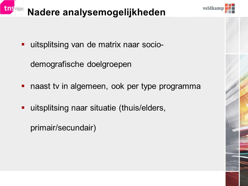 Nadere analysemogelijkheden  uitsplitsing van de matrix naar socio- demografische doelgroepen  naast tv in algemeen, ook per type programma  uitsplitsing naar situatie (thuis/elders, primair/secundair)