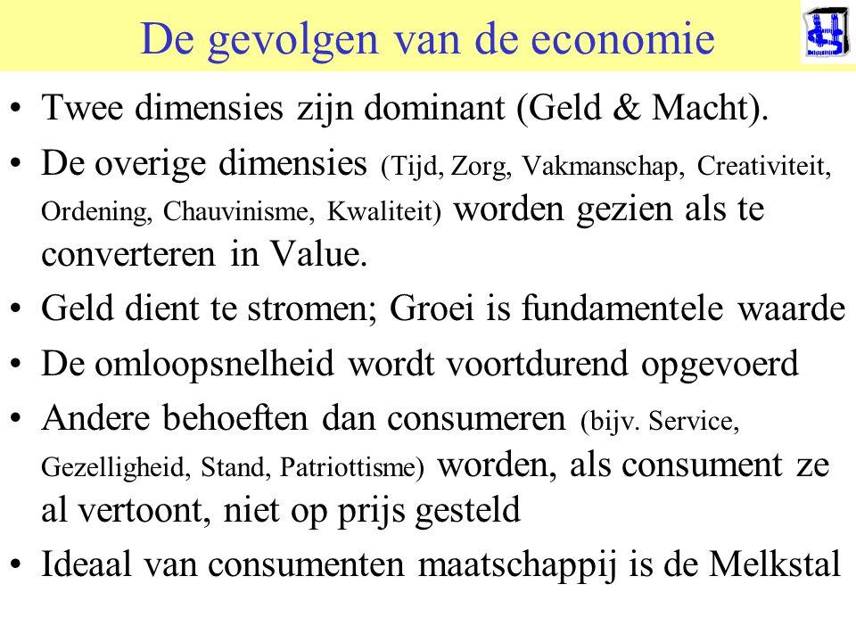 De gevolgen van de economie •Twee dimensies zijn dominant (Geld & Macht).