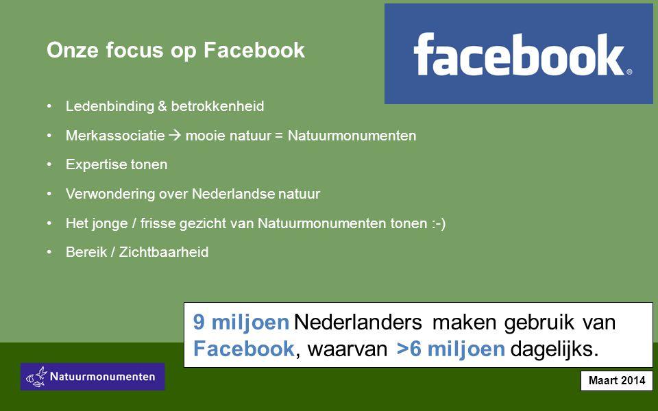 Onze focus op Facebook •Ledenbinding & betrokkenheid •Merkassociatie  mooie natuur = Natuurmonumenten •Expertise tonen •Verwondering over Nederlandse natuur •Het jonge / frisse gezicht van Natuurmonumenten tonen :-) •Bereik / Zichtbaarheid 9 miljoen Nederlanders maken gebruik van Facebook, waarvan >6 miljoen dagelijks.