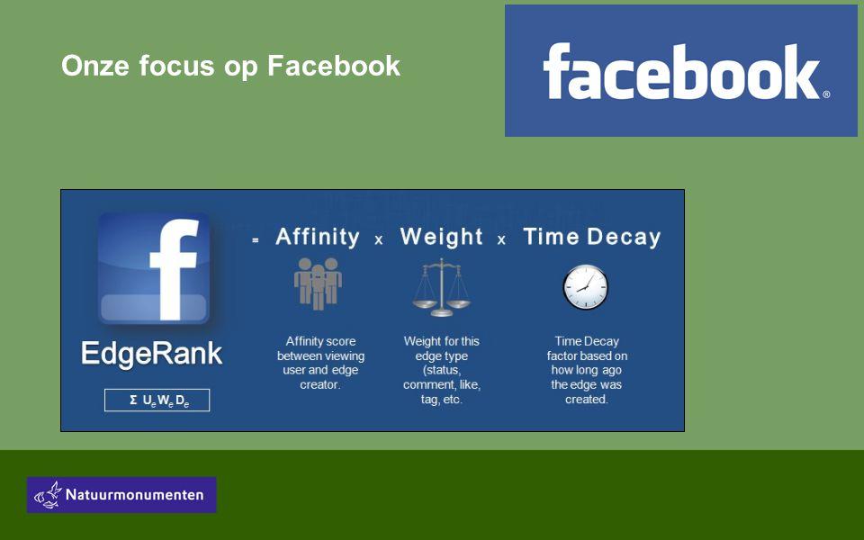 Onze focus op Facebook