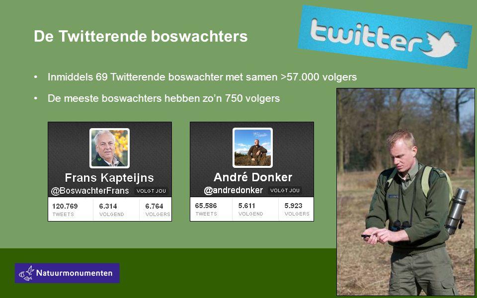 De Twitterende boswachters •Inmiddels 69 Twitterende boswachter met samen >57.000 volgers •De meeste boswachters hebben zo'n 750 volgers