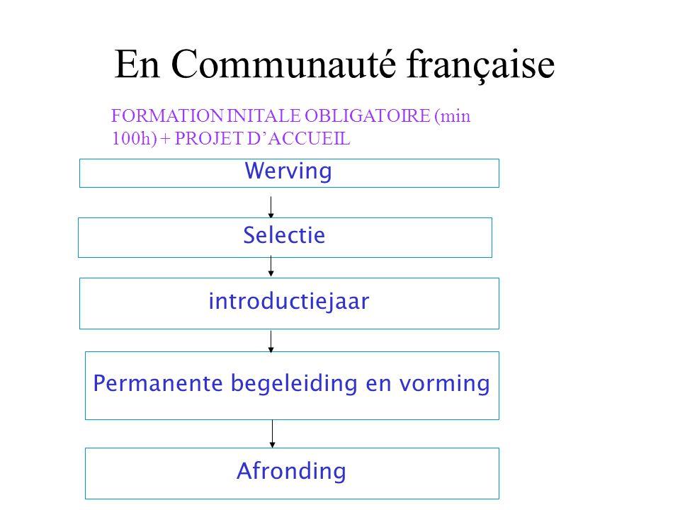 En Communauté française FORMATION INITALE OBLIGATOIRE (min 100h) + PROJET D'ACCUEIL Selectie introductiejaar Permanente begeleiding en vorming Afrondi