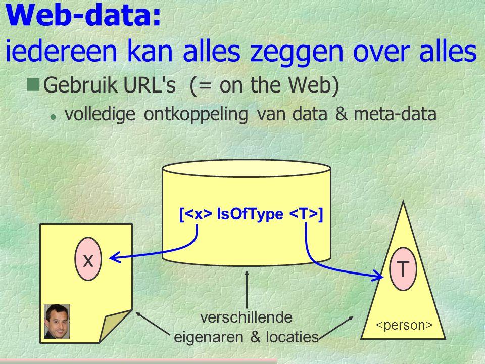 Web-data: iedereen kan alles zeggen over alles  Gebruik URL s (= on the Web) l volledige ontkoppeling van data & meta-data x T [ IsOfType ] verschillende eigenaren & locaties