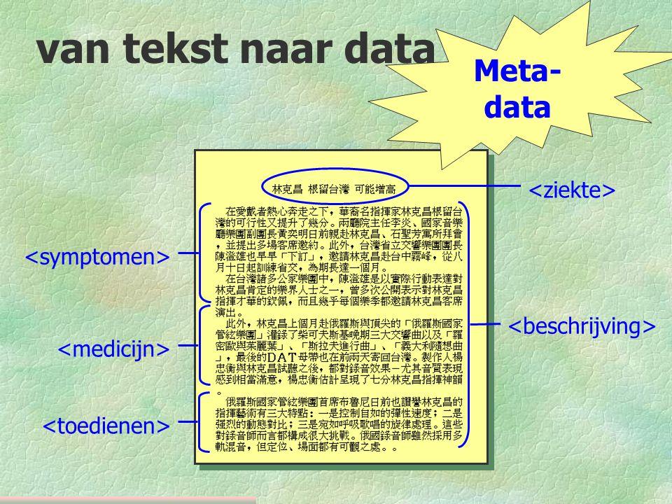 van tekst naar data Meta- data