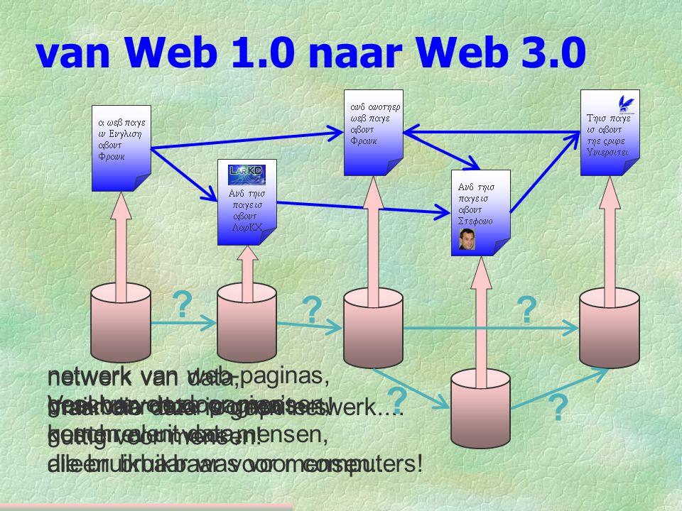 van Web 1.0 naar Web 3.0  Web 1.0 = netwerk van plaatjes en tekst  Web 2.0 = netwerk van communities  Web 3.0 = netwerk van data door mensen, voor mensen door groepen mensen, voor groepen mensen door computers, voor computers, nuttig voor mensen