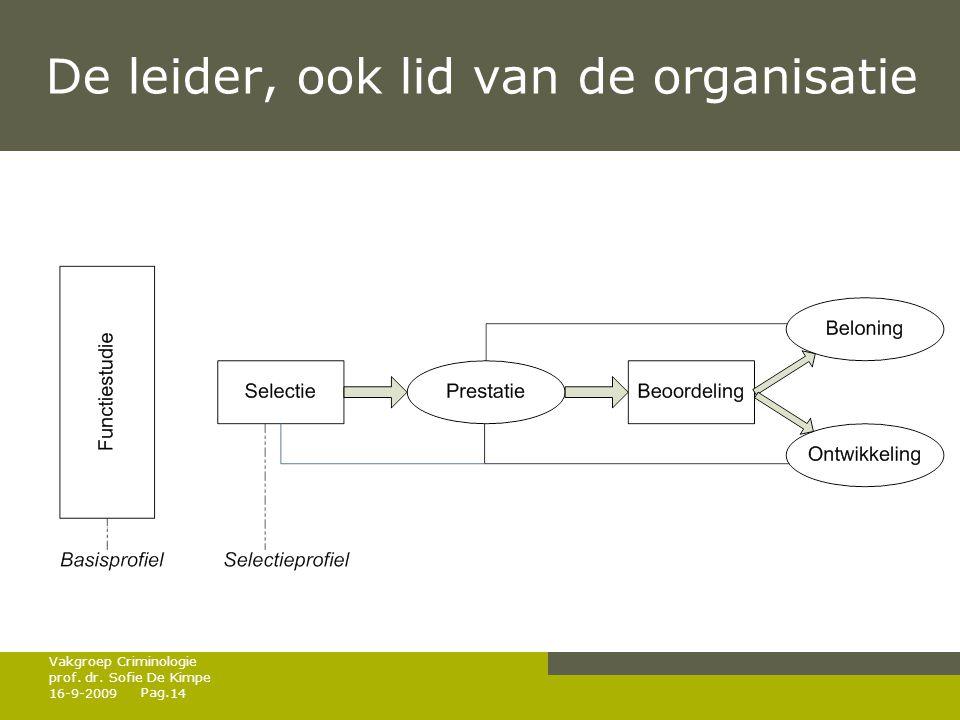 Pag. De leider, ook lid van de organisatie 16-9-200914 Vakgroep Criminologie prof. dr. Sofie De Kimpe