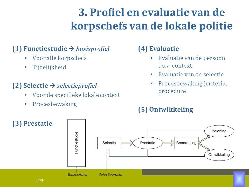 Pag. (1) Functiestudie  basisprofiel • Voor alle korpschefs • Tijdelijkheid (2) Selectie  selectieprofiel • Voor de specifieke lokale context • Proc
