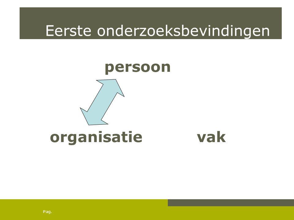 Pag. Eerste onderzoeksbevindingen persoon organisatievak