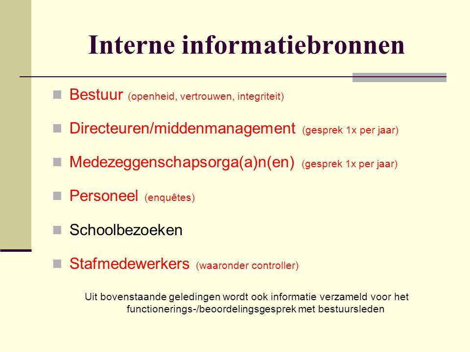 Interne informatiebronnen  Bestuur (openheid, vertrouwen, integriteit)  Directeuren/middenmanagement (gesprek 1x per jaar)  Medezeggenschapsorga(a)