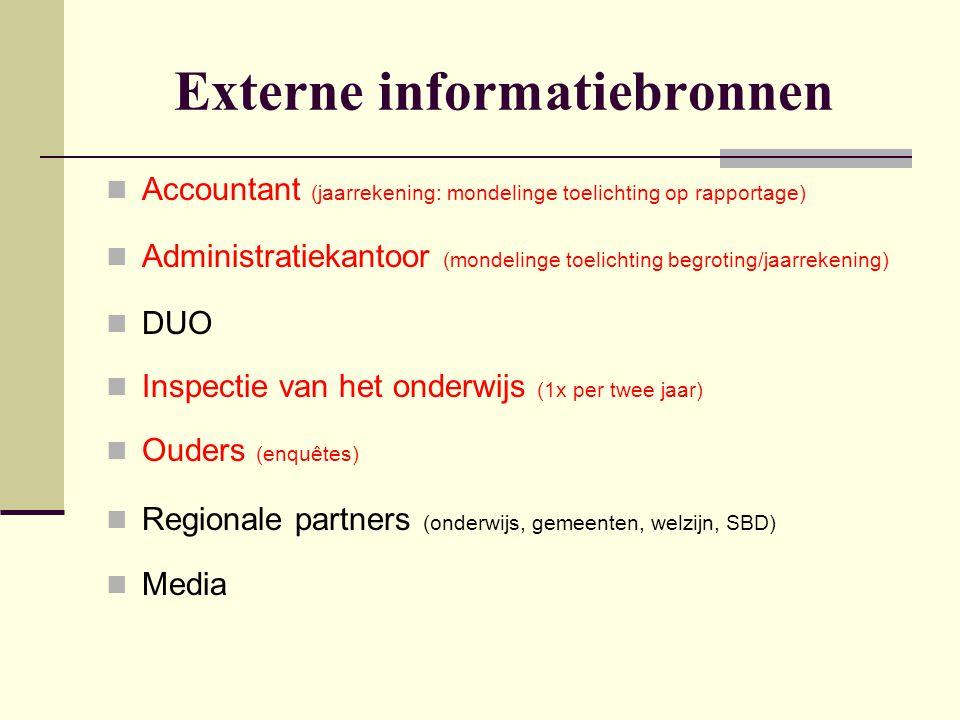 Externe informatiebronnen  Accountant (jaarrekening: mondelinge toelichting op rapportage)  Administratiekantoor (mondelinge toelichting begroting/j