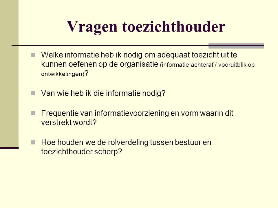 Vragen toezichthouder  Welke informatie heb ik nodig om adequaat toezicht uit te kunnen oefenen op de organisatie (informatie achteraf / vooruitblik