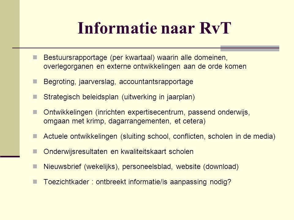 Interne informatiebronnen  Bestuur (openheid, vertrouwen, integriteit)  Directeuren/middenmanagement (gesprek 1x per jaar)  Medezeggenschapsorga(a)n(en) (gesprek 1x per jaar)  Personeel (enquêtes)  Schoolbezoeken  Stafmedewerkers (waaronder controller) Uit bovenstaande geledingen wordt ook informatie verzameld voor het functionerings-/beoordelingsgesprek met bestuursleden