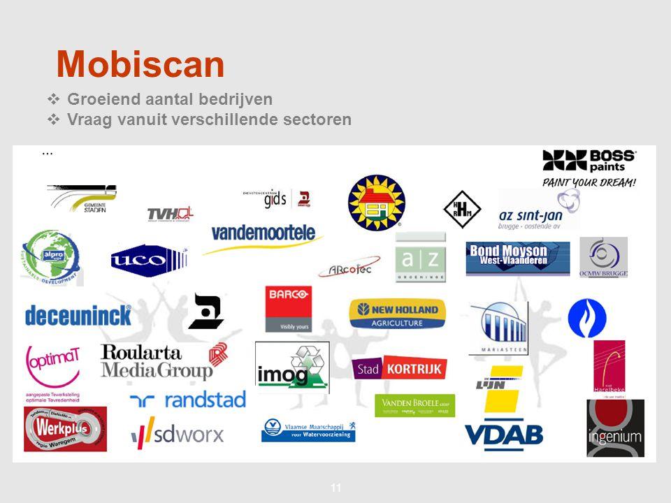 11 Mobiscan  Groeiend aantal bedrijven  Vraag vanuit verschillende sectoren