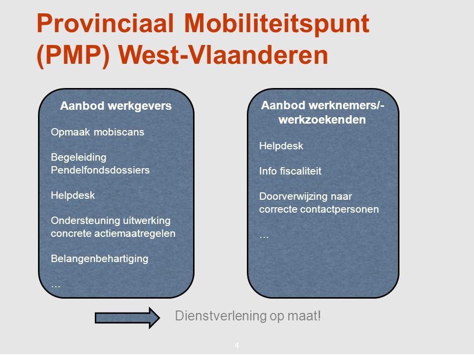 44 Provinciaal Mobiliteitspunt (PMP) West-Vlaanderen Dienstverlening op maat! Aanbod werkgevers Opmaak mobiscans Begeleiding Pendelfondsdossiers Helpd