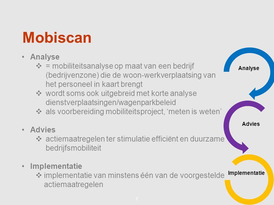77 Mobiscan •Analyse  = mobiliteitsanalyse op maat van een bedrijf (bedrijvenzone) die de woon-werkverplaatsing van het personeel in kaart brengt  w