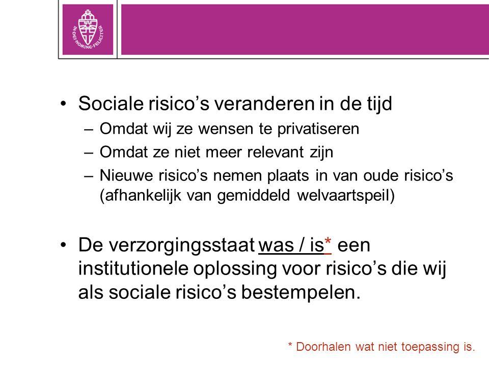 •Sociale risico's veranderen in de tijd –Omdat wij ze wensen te privatiseren –Omdat ze niet meer relevant zijn –Nieuwe risico's nemen plaats in van ou