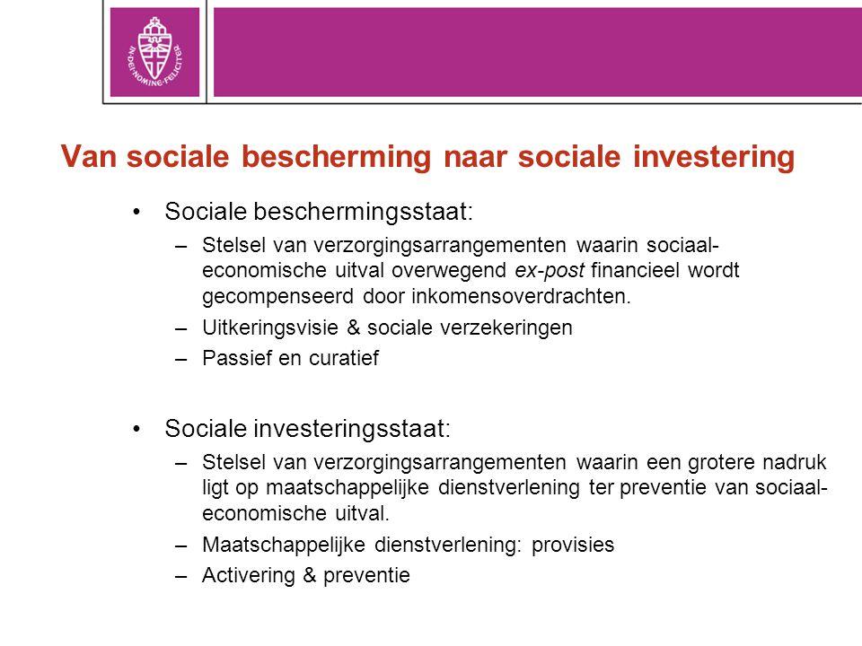 Van sociale bescherming naar sociale investering •Sociale beschermingsstaat: –Stelsel van verzorgingsarrangementen waarin sociaal- economische uitval