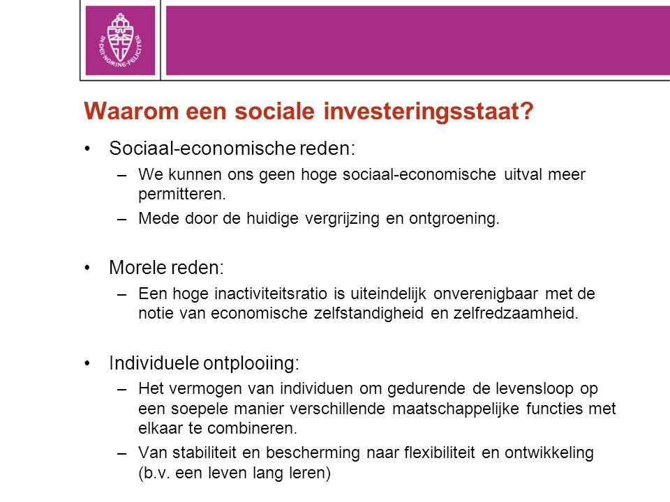 Waarom een sociale investeringsstaat? •Sociaal-economische reden: –We kunnen ons geen hoge sociaal-economische uitval meer permitteren. –Mede door de