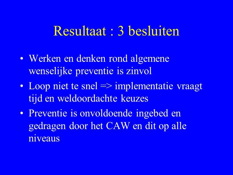 Resultaat : 3 besluiten •Werken en denken rond algemene wenselijke preventie is zinvol •Loop niet te snel => implementatie vraagt tijd en weldoordachte keuzes •Preventie is onvoldoende ingebed en gedragen door het CAW en dit op alle niveaus