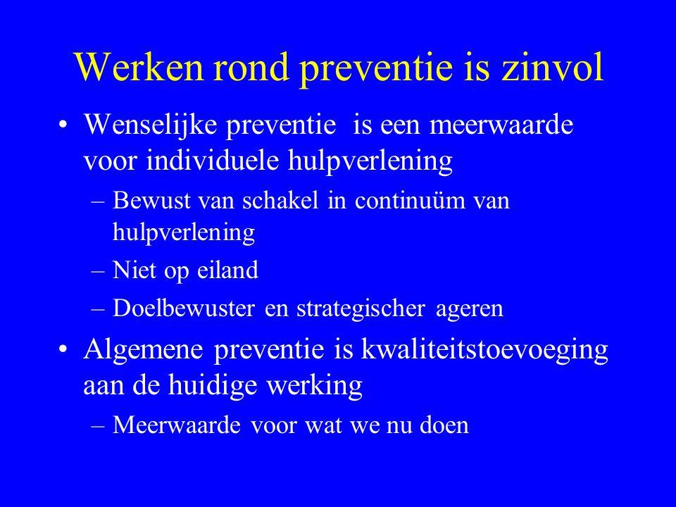 Overleg als preventieve strategie