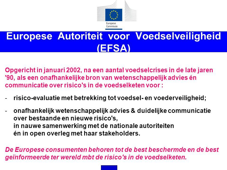 Europese Autoriteit voor Voedselveiligheid (EFSA) Opgericht in januari 2002, na een aantal voedselcrises in de late jaren '90, als een onafhankelijke