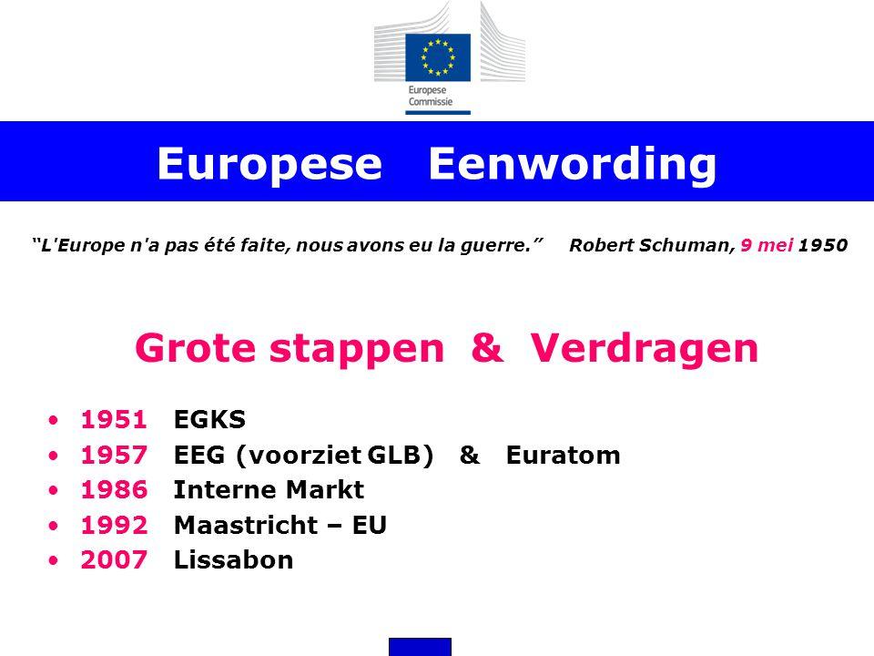 """Europese Eenwording Grote stappen & Verdragen •1951 EGKS •1957 EEG (voorziet GLB) & Euratom •1986 Interne Markt •1992 Maastricht – EU •2007 Lissabon """""""