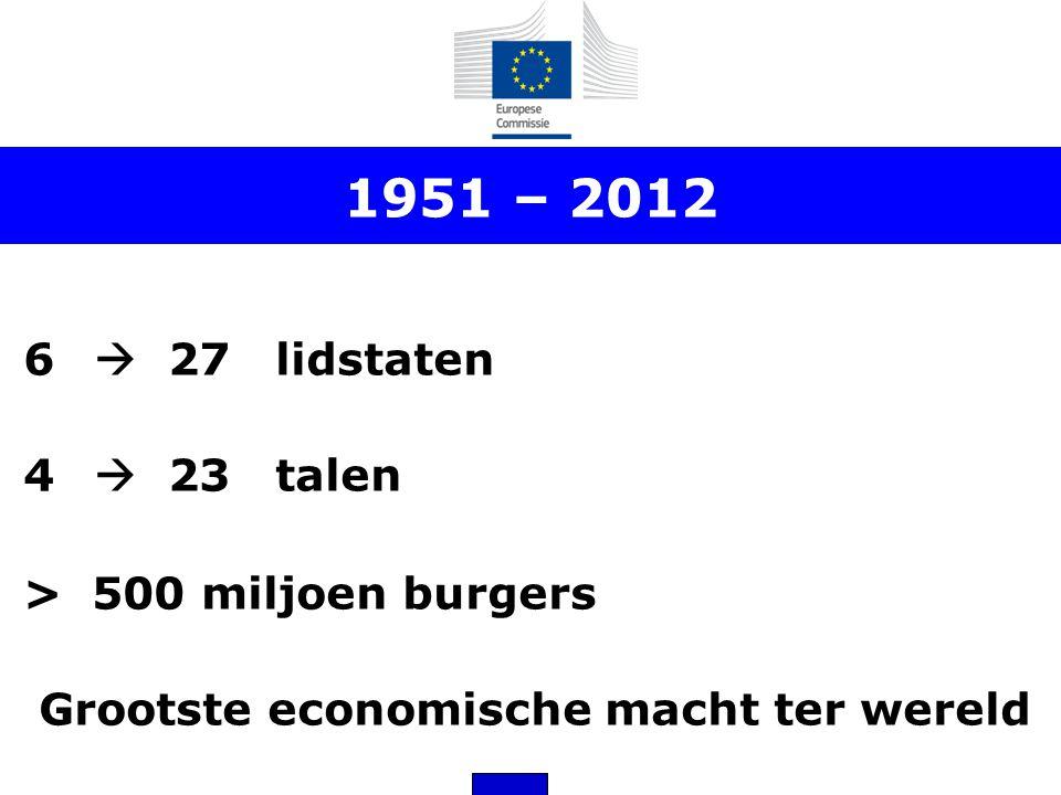 1951 – 2012 6  27 lidstaten 4  23 talen > 500 miljoen burgers Grootste economische macht ter wereld