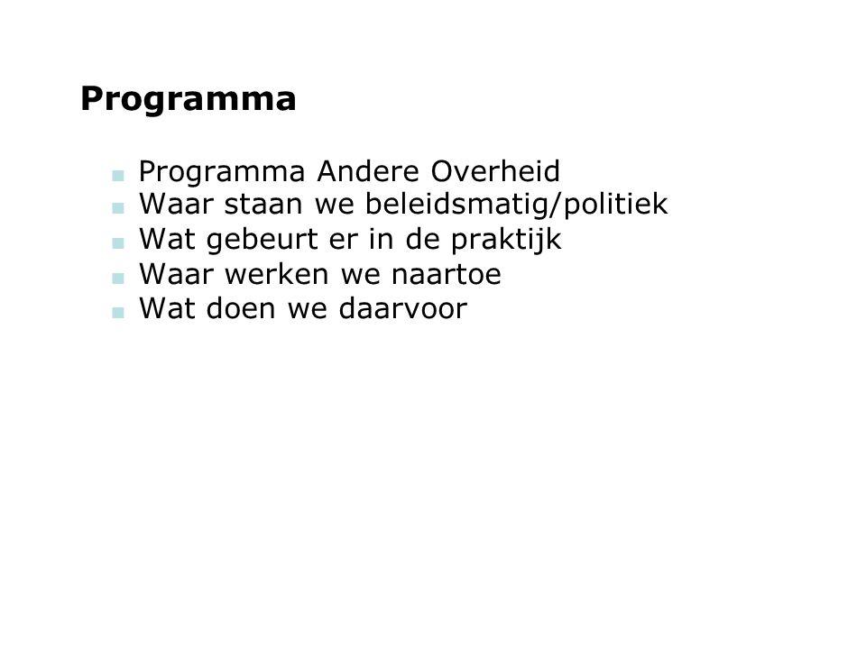 woensdag 29 september 2004 Programma  Programma Andere Overheid  Waar staan we beleidsmatig/politiek  Wat gebeurt er in de praktijk  Waar werken w