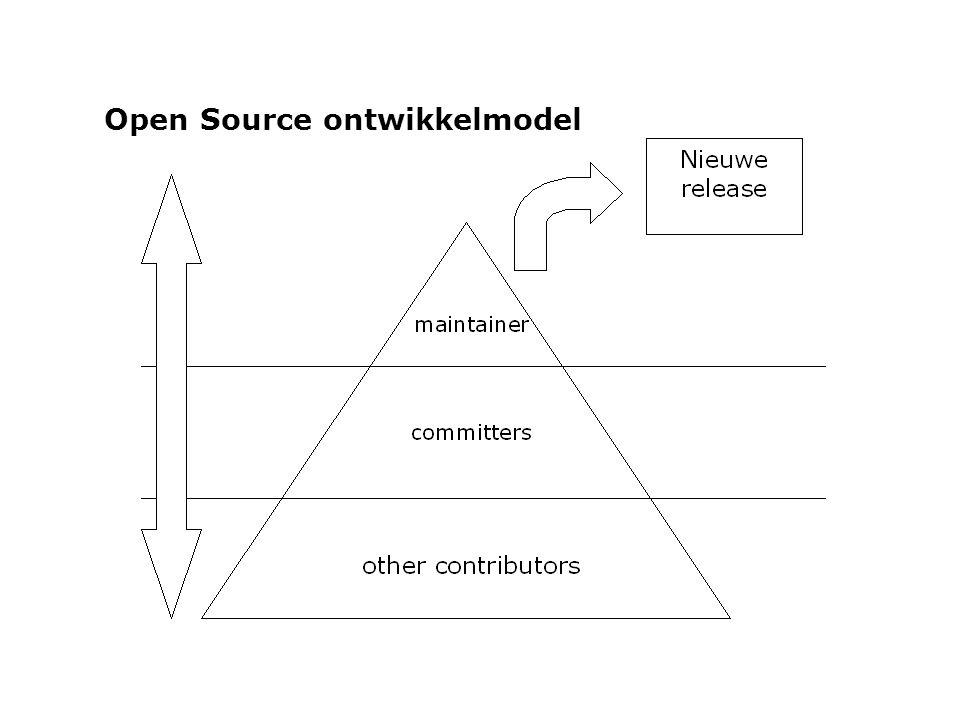 woensdag 29 september 2004 Open Source ontwikkelmodel