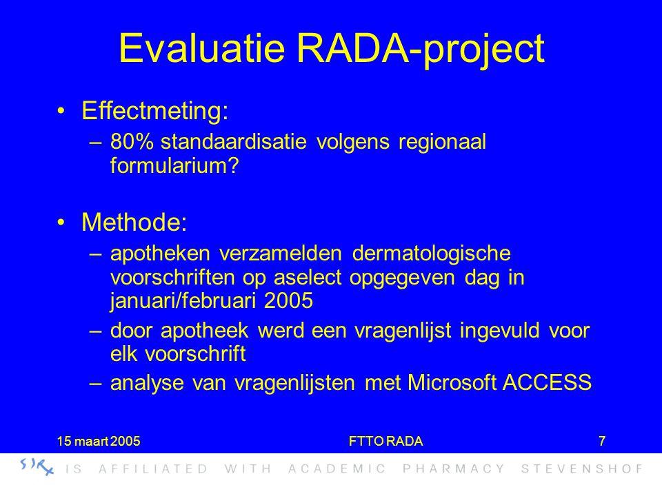 15 maart 2005FTTO RADA8 Resultaten effectmeting Bijna 80% van de dermatologische voorschriften (handelsproduct/ apotheekbereiding) is voorgeschreven conform regionaal formularium.